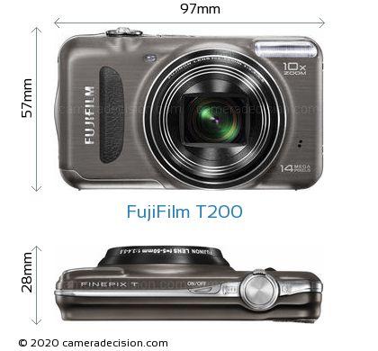 FujiFilm T200 Body Size Dimensions