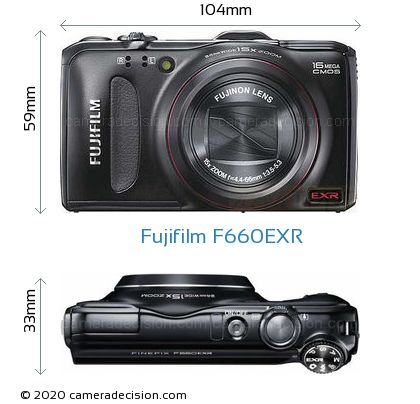 Fujifilm F660EXR Body Size Dimensions