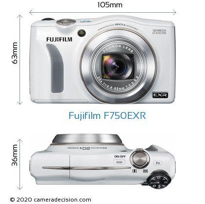 Fujifilm F750EXR Body Size Dimensions