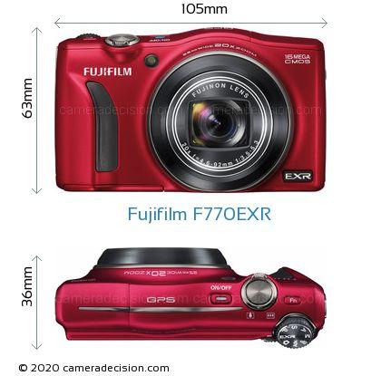 Fujifilm F770EXR Body Size Dimensions