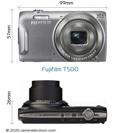 Fujifilm T500 Body Size Dimensions