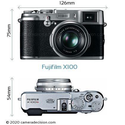 Fujifilm X100 Body Size Dimensions