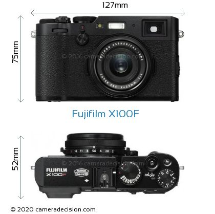 Fujifilm X100F Body Size Dimensions