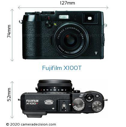 Fujifilm X100T Body Size Dimensions