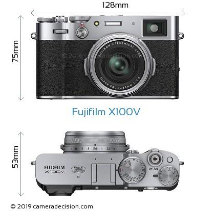 Fujifilm X100V Body Size Dimensions