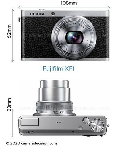 Fujifilm XF1 Body Size Dimensions