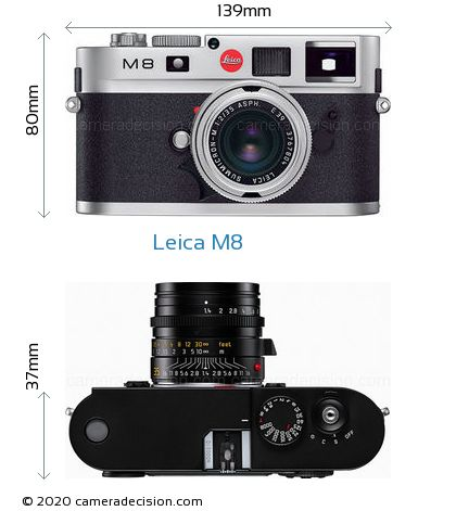 Leica M8 Body Size Dimensions