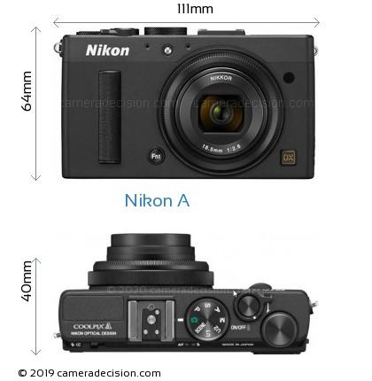 Nikon A Body Size Dimensions