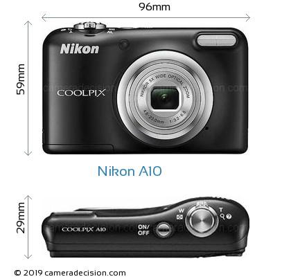 Nikon A10 Body Size Dimensions