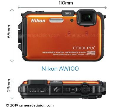 Nikon AW100 Body Size Dimensions
