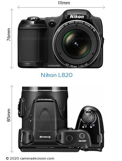 Nikon L820 Review and Specs