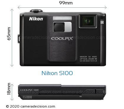 Nikon S100 Body Size Dimensions