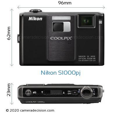 Nikon S1000pj Body Size Dimensions