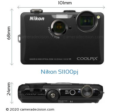 Nikon S1100pj Body Size Dimensions
