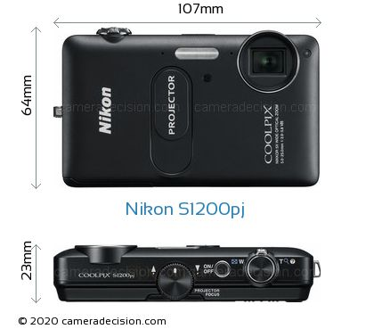 Nikon S1200pj Body Size Dimensions