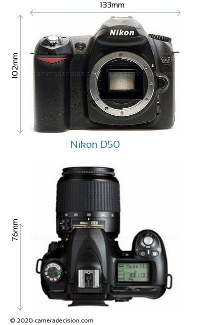 Nikon D50 Body Size Dimensions