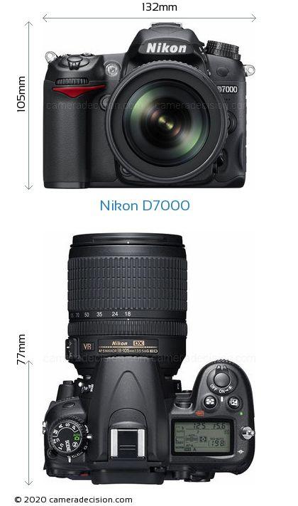 Nikon D7000 Body Size Dimensions