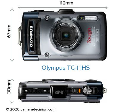Olympus TG-1 iHS Body Size Dimensions