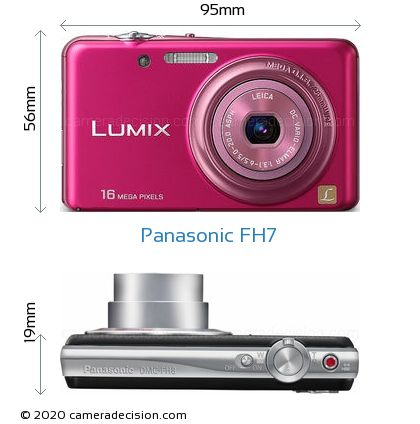 Panasonic FH7 Body Size Dimensions