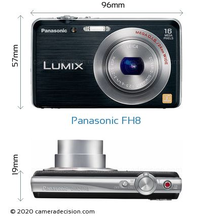 Panasonic FH8 Body Size Dimensions