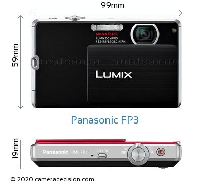 Panasonic FP3 Body Size Dimensions
