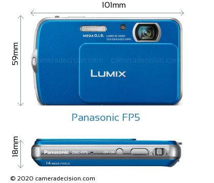 Panasonic FP5 Body Size Dimensions
