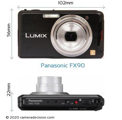 Panasonic FX90 Body Size Dimensions