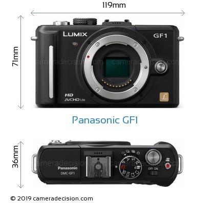 Panasonic GF1 Body Size Dimensions