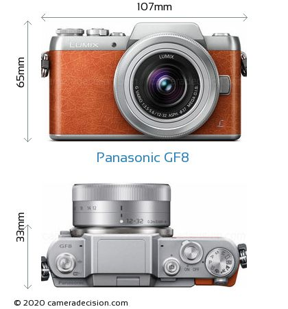 Panasonic GF8 Body Size Dimensions