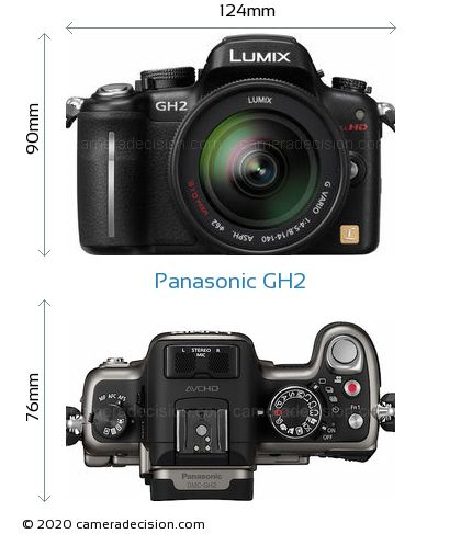 Panasonic GH2 Body Size Dimensions
