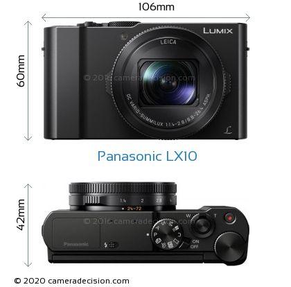 Panasonic LX10 Body Size Dimensions
