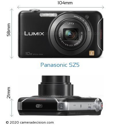 Panasonic SZ5 Body Size Dimensions