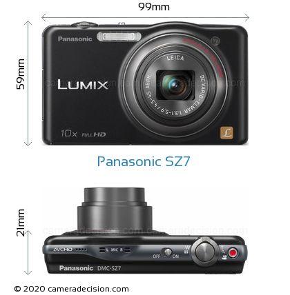 Panasonic SZ7 Body Size Dimensions