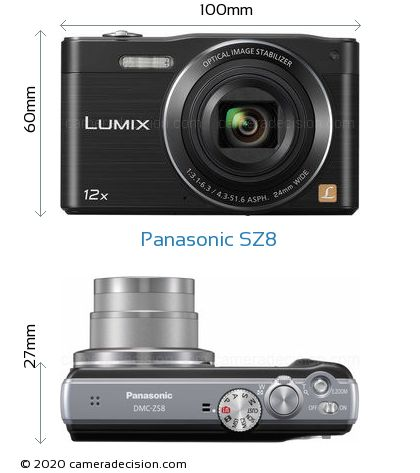Panasonic SZ8 Body Size Dimensions