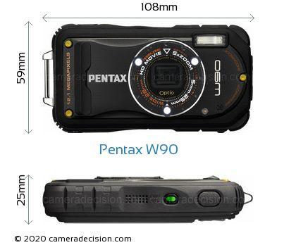 Pentax W90 Body Size Dimensions