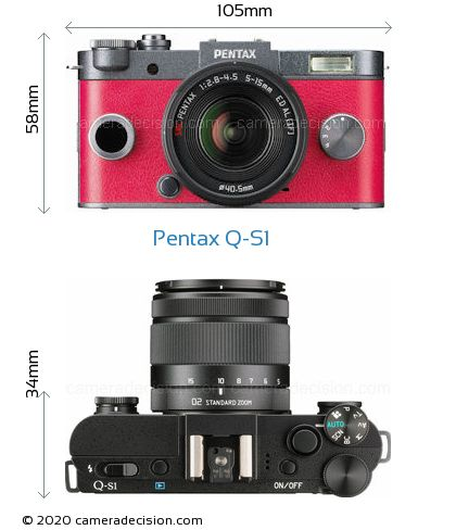 Pentax Q-S1 Body Size Dimensions