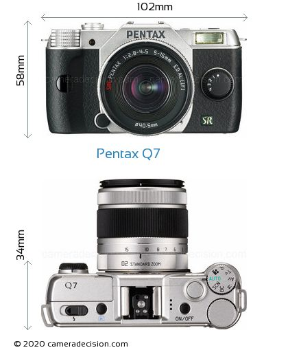 Pentax Q7 Body Size Dimensions