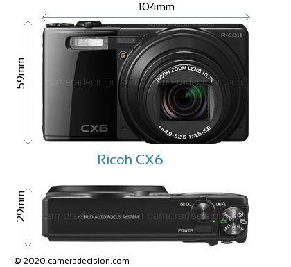 Ricoh CX6 Body Size Dimensions