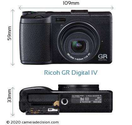 Ricoh GR Digital IV Body Size Dimensions
