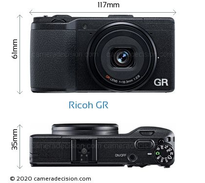 Ricoh GR Body Size Dimensions