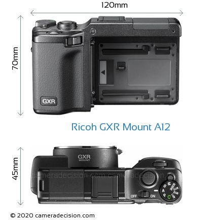 Ricoh GXR Mount A12 Body Size Dimensions