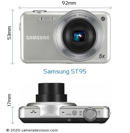 Samsung ST95 Body Size Dimensions