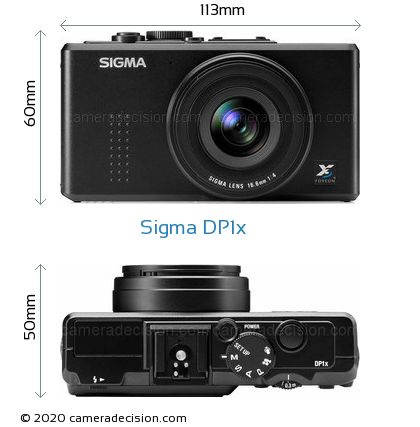 Sigma DP1x Body Size Dimensions