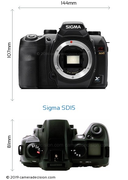 Sigma SD15 Body Size Dimensions
