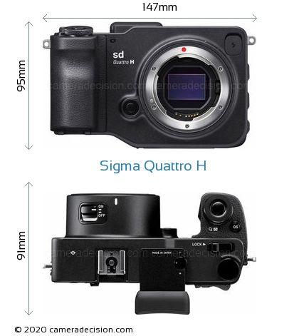 Sigma Quattro H Body Size Dimensions