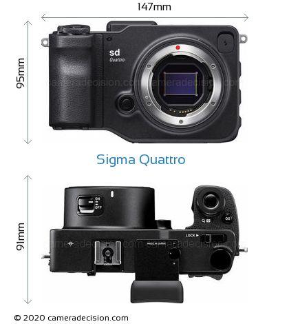 Sigma Quattro Body Size Dimensions