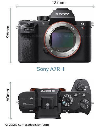 Sony A7R II Body Size Dimensions
