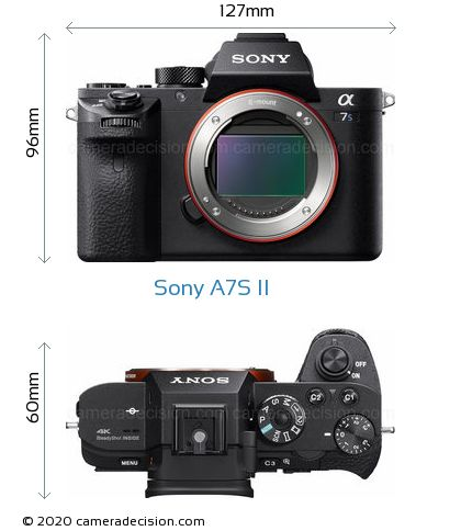 Sony A7S II Body Size Dimensions