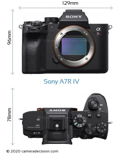 Sony A7R IV Body Size Dimensions