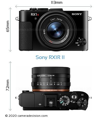 Sony RX1R II Review and Specs